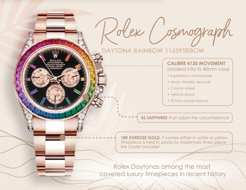 Rolex_Cosmographic_Daytona